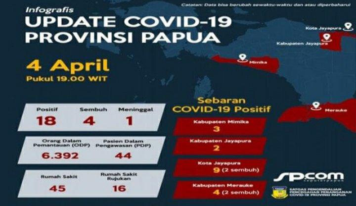 Silwanus Sumule Umumkan 18 Pasien Positif Corona di Papua
